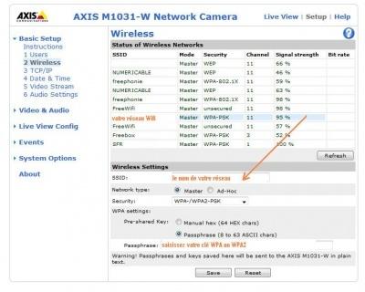 Add an IP camera - eedomus - Documentation